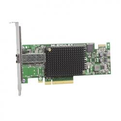 Dell 12Gbps SAS HBA iSCSI